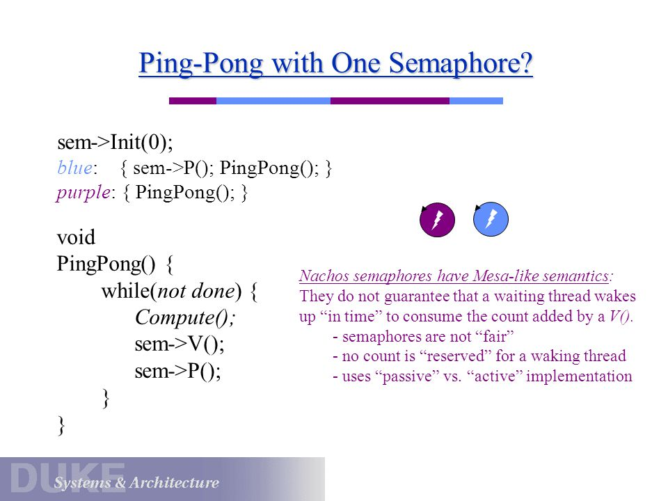 Ping-Pong with One Semaphore? void PingPong() { while(not done) { Compute(); sem->V(); sem->P(); } Nachos semaphores have Mesa-like semantics: They do