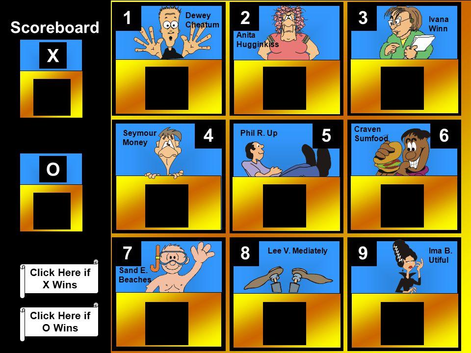 789 456 123 Scoreboard X O Click Here if X Wins Click Here if O Wins Dewey Cheatum Anita Hugginkiss Ivana Winn Seymour Money Phil R.
