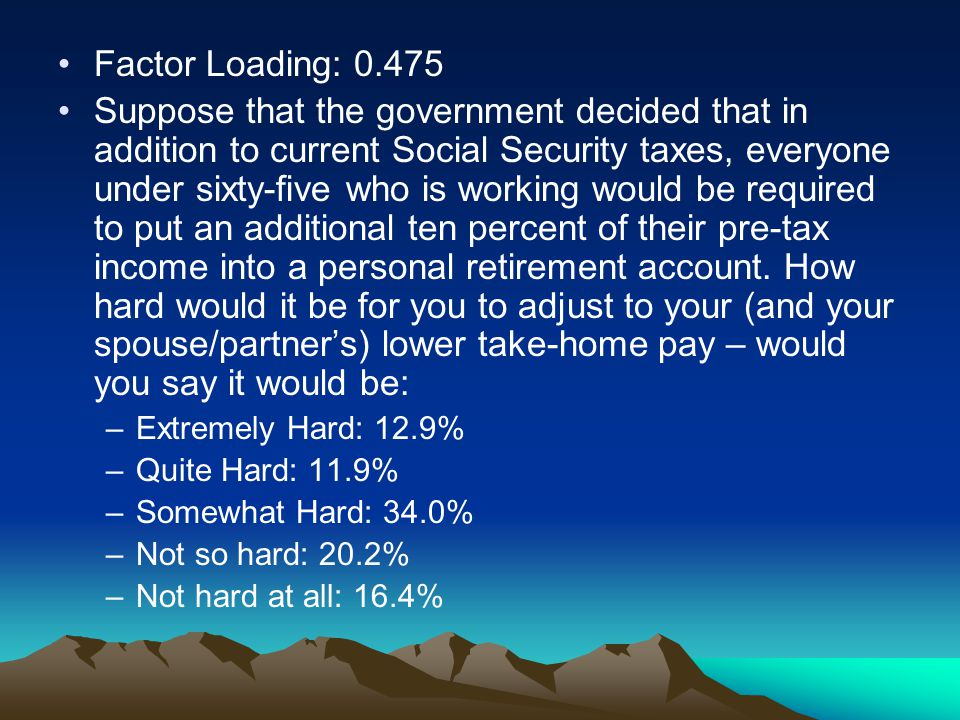 Factor Loading: 0.475 Suppose that the government decided that in addition to current Social Security taxes, everyone under sixty-five who is working