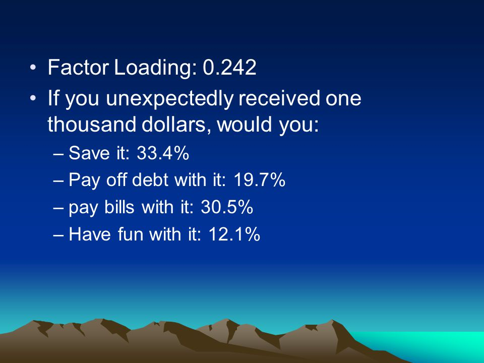 Factor Loading: 0.242 If you unexpectedly received one thousand dollars, would you: –Save it: 33.4% –Pay off debt with it: 19.7% –pay bills with it: 30.5% –Have fun with it: 12.1%
