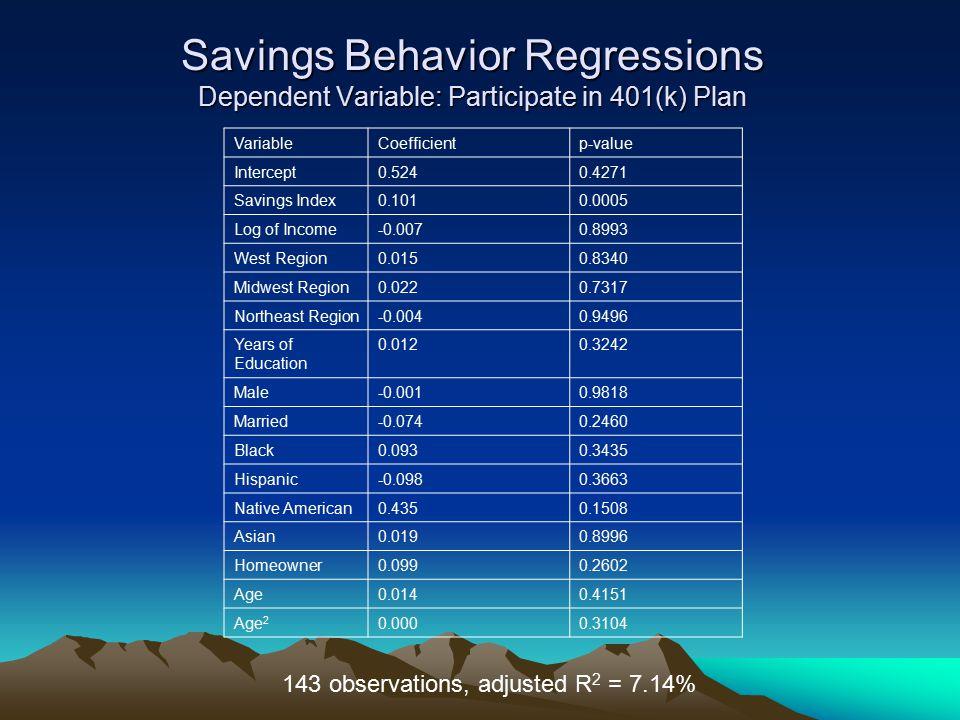 Savings Behavior Regressions Dependent Variable: Participate in 401(k) Plan VariableCoefficientp-value Intercept0.5240.4271 Savings Index0.1010.0005 L
