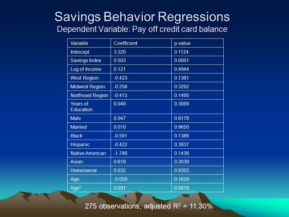 Savings Behavior Regressions Dependent Variable: Pay off credit card balance VariableCoefficientp-value Intercept3.3200.1124 Savings Index0.5030.0001 Log of Income0.1210.4944 West Region-0.4230.1361 Midwest Region-0.2580.3292 Northeast Region-0.4150.1495 Years of Education 0.0490.3089 Male0.0470.8178 Married0.0100.9650 Black-0.5910.1386 Hispanic-0.4220.3937 Native American-1.7480.1438 Asian0.6160.3039 Homeowner0.0320.9303 Age-0.0590.1629 Age 2 0.0010.0818 275 observations, adjusted R 2 = 11.30%