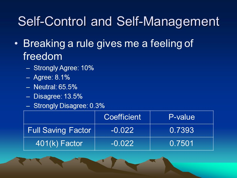 Self-Control and Self-Management Breaking a rule gives me a feeling of freedom –Strongly Agree: 10% –Agree: 8.1% –Neutral: 65.5% –Disagree: 13.5% –Str