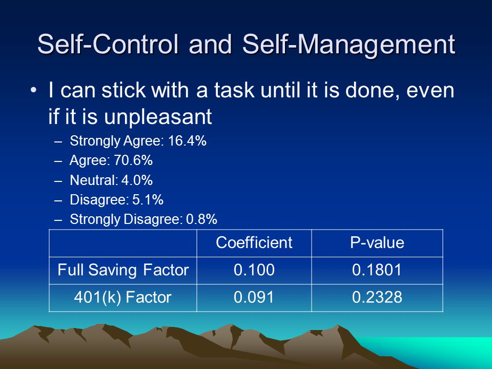 Self-Control and Self-Management I can stick with a task until it is done, even if it is unpleasant –Strongly Agree: 16.4% –Agree: 70.6% –Neutral: 4.0% –Disagree: 5.1% –Strongly Disagree: 0.8% CoefficientP-value Full Saving Factor0.1000.1801 401(k) Factor0.0910.2328