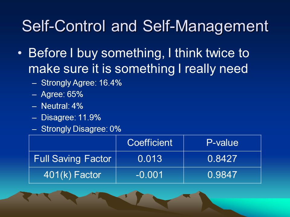 Self-Control and Self-Management Before I buy something, I think twice to make sure it is something I really need –Strongly Agree: 16.4% –Agree: 65% –Neutral: 4% –Disagree: 11.9% –Strongly Disagree: 0% CoefficientP-value Full Saving Factor0.0130.8427 401(k) Factor-0.0010.9847