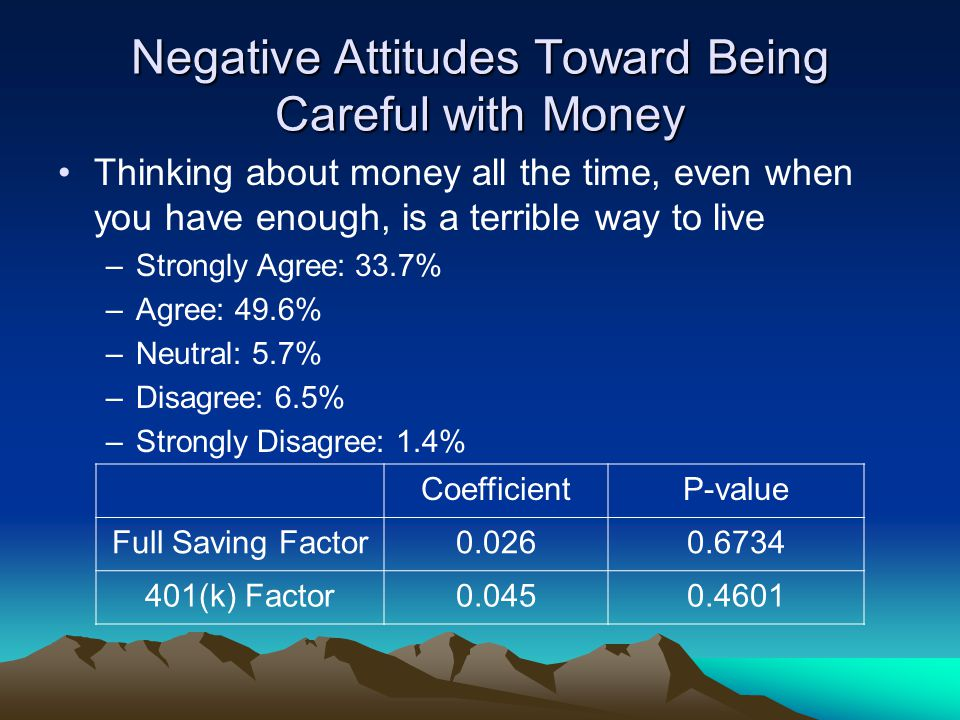 Negative Attitudes Toward Being Careful with Money Thinking about money all the time, even when you have enough, is a terrible way to live –Strongly A
