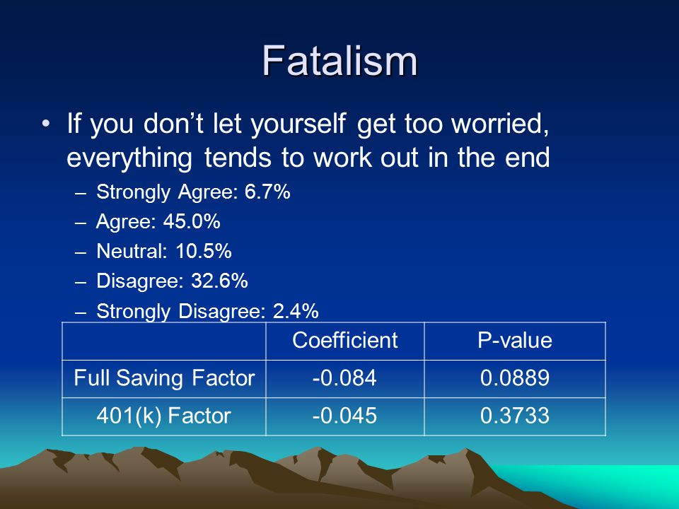 Fatalism If you don't let yourself get too worried, everything tends to work out in the end –Strongly Agree: 6.7% –Agree: 45.0% –Neutral: 10.5% –Disagree: 32.6% –Strongly Disagree: 2.4% CoefficientP-value Full Saving Factor-0.0840.0889 401(k) Factor-0.0450.3733