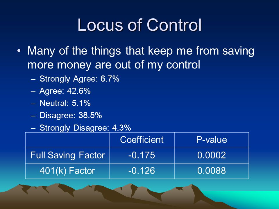 Locus of Control Many of the things that keep me from saving more money are out of my control –Strongly Agree: 6.7% –Agree: 42.6% –Neutral: 5.1% –Disagree: 38.5% –Strongly Disagree: 4.3% CoefficientP-value Full Saving Factor-0.1750.0002 401(k) Factor-0.1260.0088