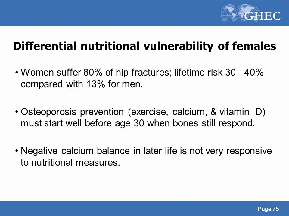 Differential nutritional vulnerability of females Women suffer 80% of hip fractures; lifetime risk 30 - 40% compared with 13% for men. Osteoporosis pr