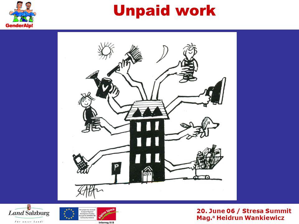 20. June 06 / Stresa Summit Mag. a Heidrun Wankiewicz Unpaid work
