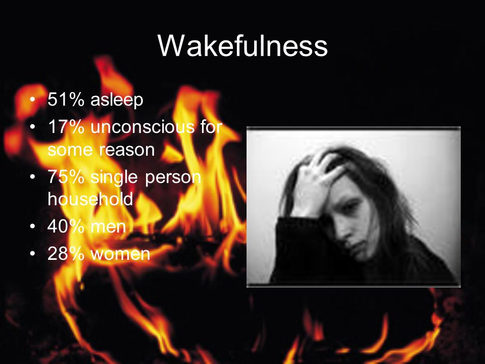 Wakefulness 51% asleep 17% unconscious for some reason 75% single person household 40% men 28% women
