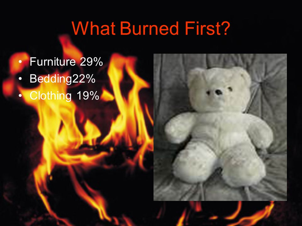 What Burned First Furniture 29% Bedding22% Clothing 19%
