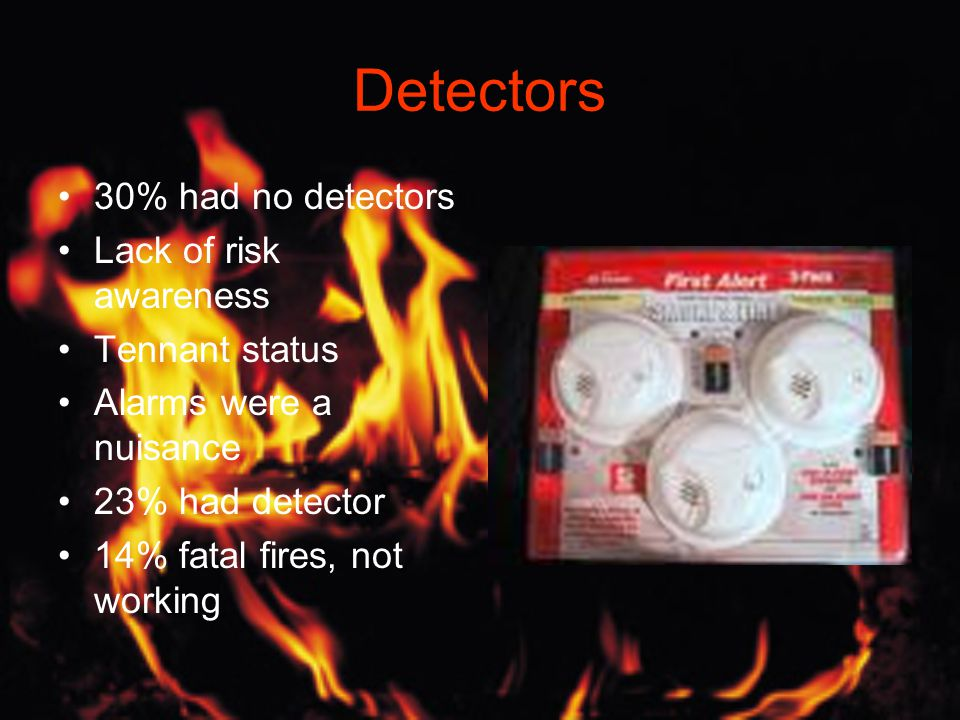 Detectors 30% had no detectors Lack of risk awareness Tennant status Alarms were a nuisance 23% had detector 14% fatal fires, not working