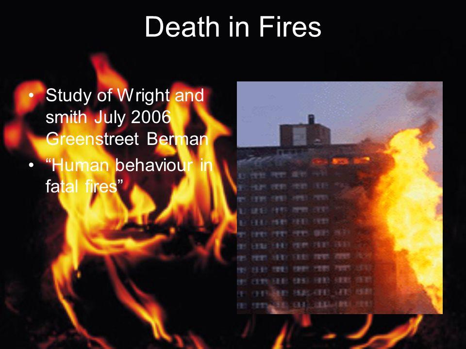 Detectors 30% had no detectors Lack of risk awareness Tennant status Alarms were a nuisance 23% had detector 14% fatal fires, not working