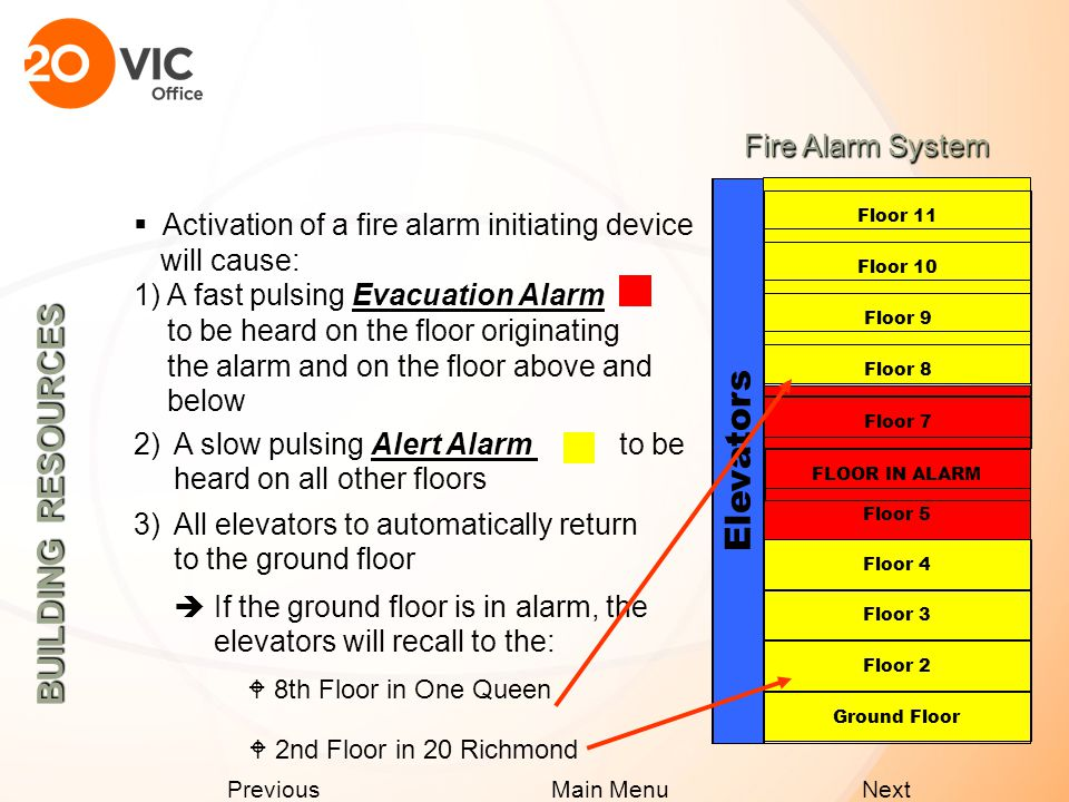 Next Previous Main Menu Fire Alarm Activating Devices  A Fire Alarm will sound when one of the following devices is initiated: BUILDING RESOURCES Fire Alarm Manual Pull Station Fire Hose Valve Sprinklers Heat/Smoke Detector