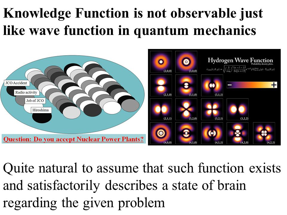Knowledge Function is not observable just like wave function in quantum mechanics Quite natural to assume that such function exists and satisfactorily
