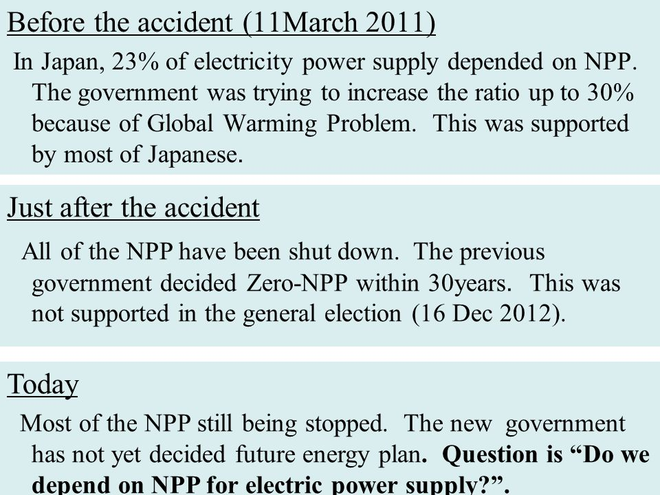 Before the accident (11March 2011) In Japan, 23% of electricity power supply depended on NPP. The government was trying to increase the ratio up to 30