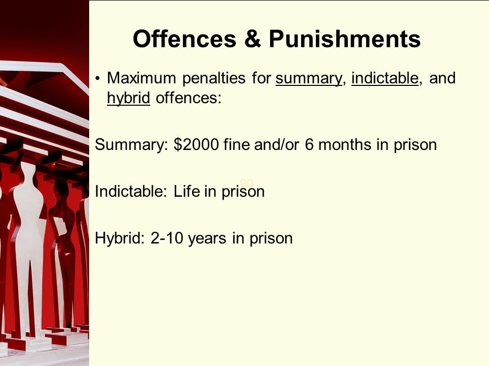90 Offences & Punishments Maximum penalties for summary, indictable, and hybrid offences: Summary: $2000 fine and/or 6 months in prison Indictable: Li