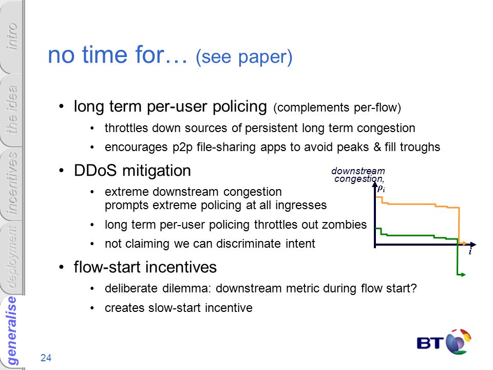 24 generalise no time for… (see paper) long term per-user policing (complements per-flow) throttles down sources of persistent long term congestion encourages p2p file-sharing apps to avoid peaks & fill troughs DDoS mitigation extreme downstream congestion prompts extreme policing at all ingresses long term per-user policing throttles out zombies not claiming we can discriminate intent flow-start incentives deliberate dilemma: downstream metric during flow start.