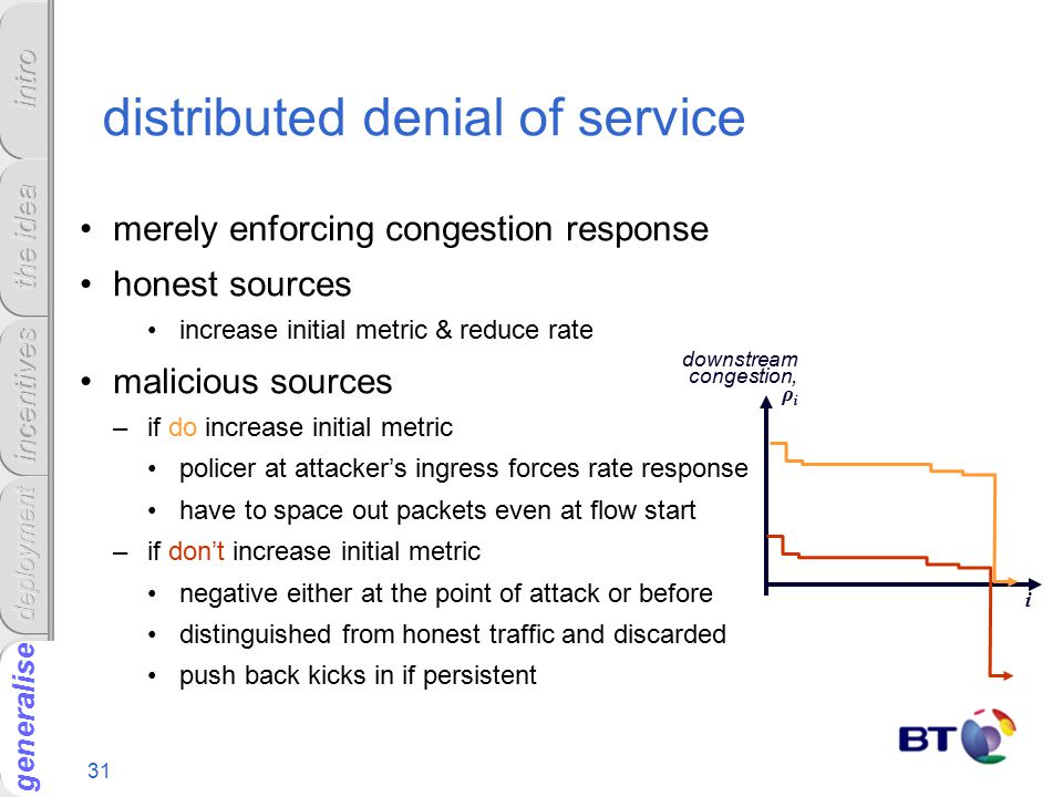 31 distributed denial of service merely enforcing congestion response honest sources increase initial metric & reduce rate malicious sources –if do increase initial metric policer at attacker's ingress forces rate response have to space out packets even at flow start –if don't increase initial metric negative either at the point of attack or before distinguished from honest traffic and discarded push back kicks in if persistent downstream congestion, ρ i i generalise