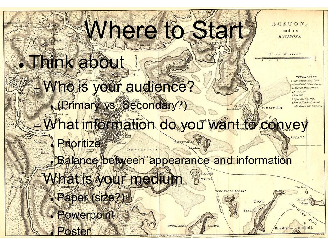 Where to Start Think about  Who is your audience.