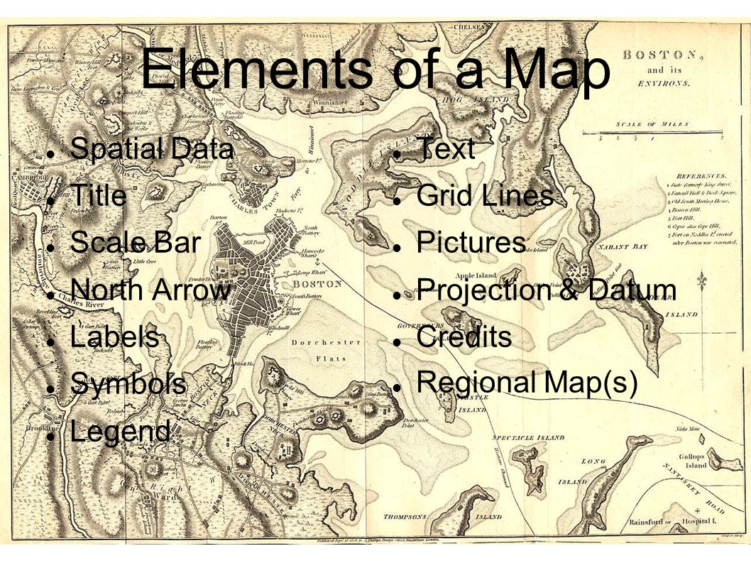 Elements of a Map Spatial Data Title Scale Bar North Arrow Labels Symbols Legend Text Grid Lines Pictures Projection & Datum Credits Regional Map(s)