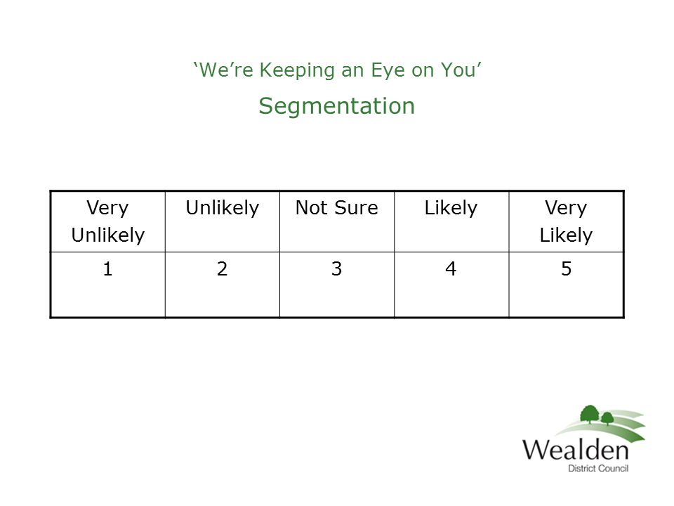 'We're Keeping an Eye on You' Segmentation Very Unlikely UnlikelyNot SureLikely Very Likely 12345