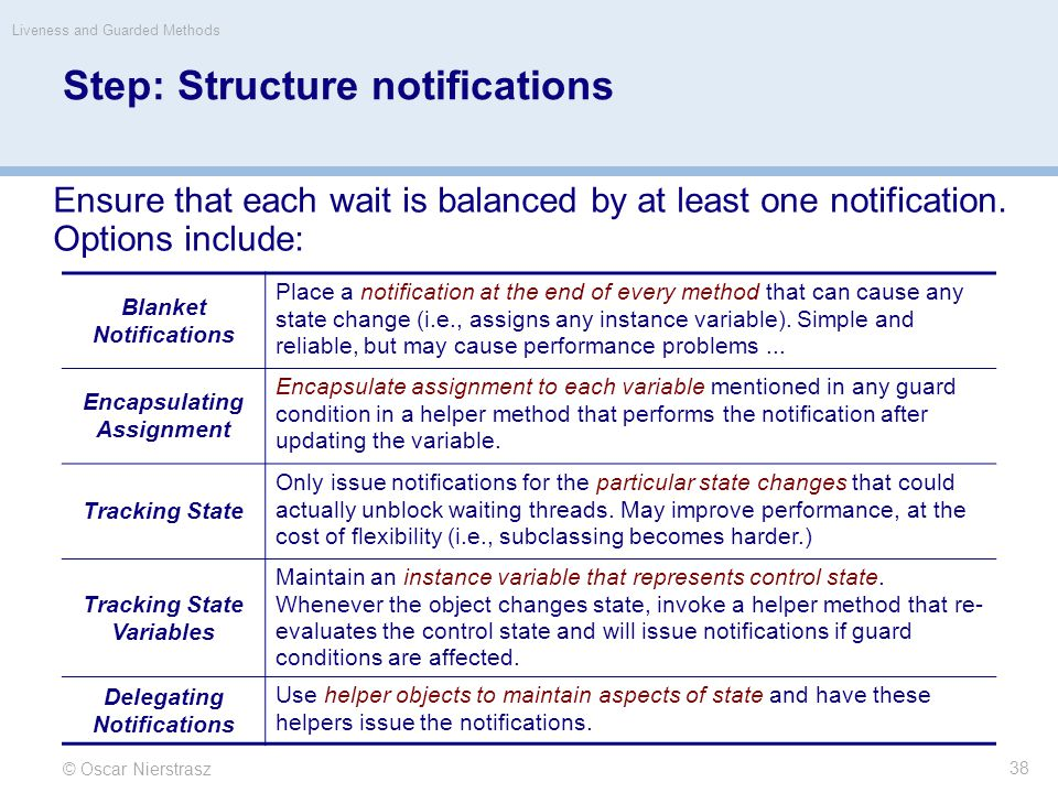 Step: Structure notifications © Oscar Nierstrasz Liveness and Guarded Methods 38 Ensure that each wait is balanced by at least one notification.