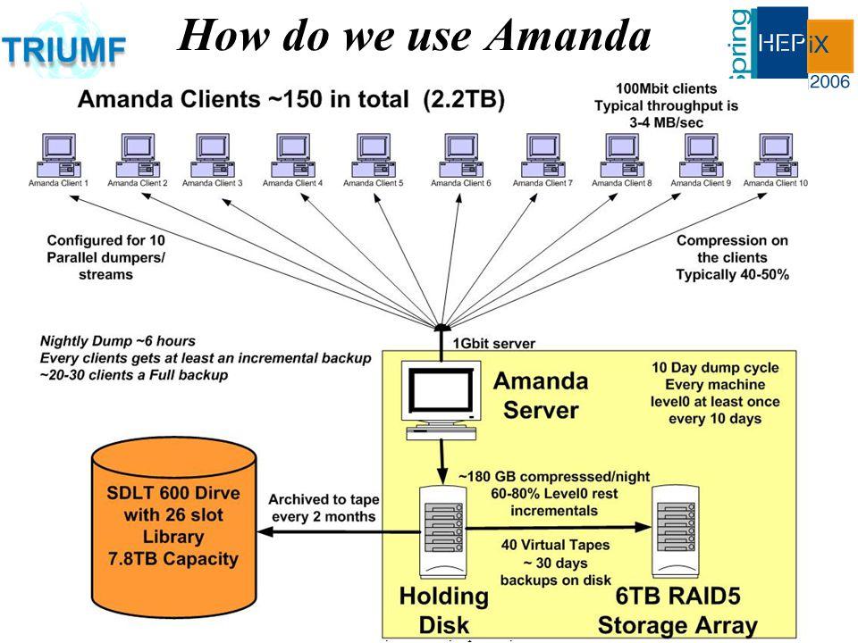 HEPiX, CASPUR, April 3-7, 2006 – Steve McDonald How do we use Amanda