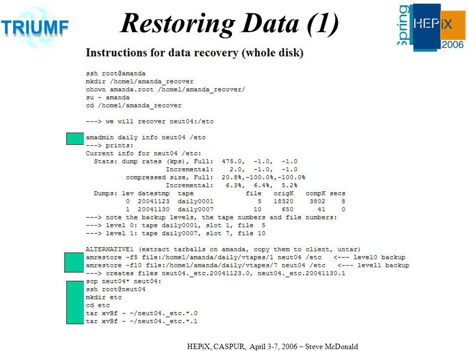 HEPiX, CASPUR, April 3-7, 2006 – Steve McDonald Restoring Data (1)