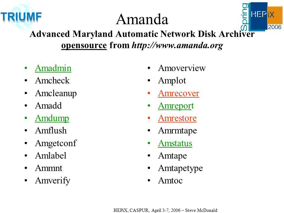 HEPiX, CASPUR, April 3-7, 2006 – Steve McDonald Amanda Advanced Maryland Automatic Network Disk Archiver opensource from http://www.amanda.org Amadmin Amcheck Amcleanup Amadd Amdump Amflush Amgetconf Amlabel Ammnt Amverify Amoverview Amplot Amrecover Amreport Amrestore Amrmtape Amstatus Amtape Amtapetype Amtoc