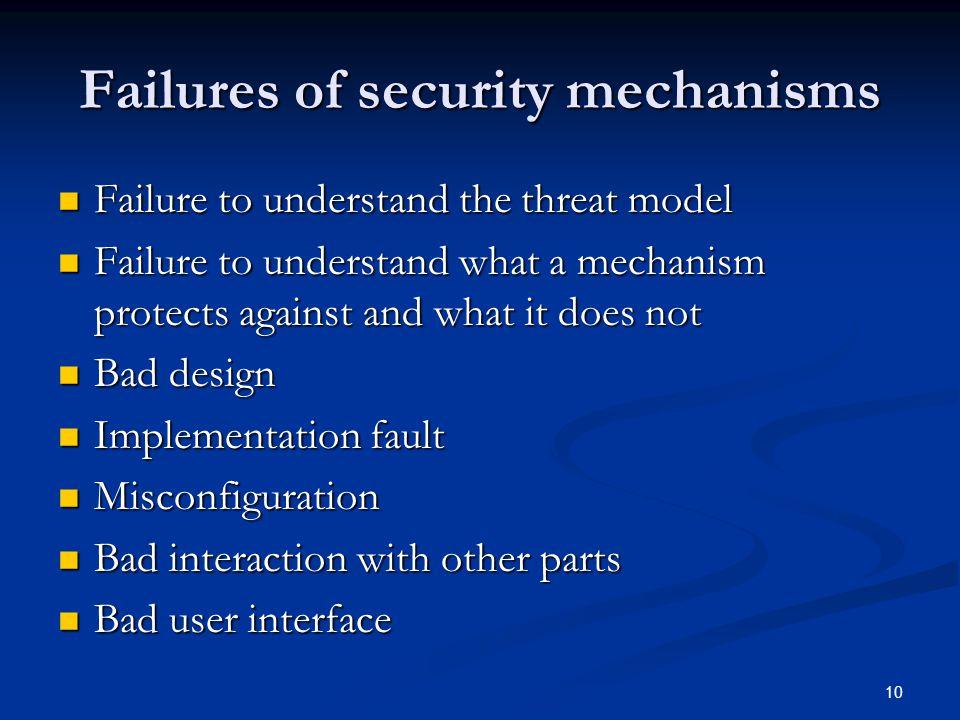 10 Failures of security mechanisms Failure to understand the threat model Failure to understand the threat model Failure to understand what a mechanis