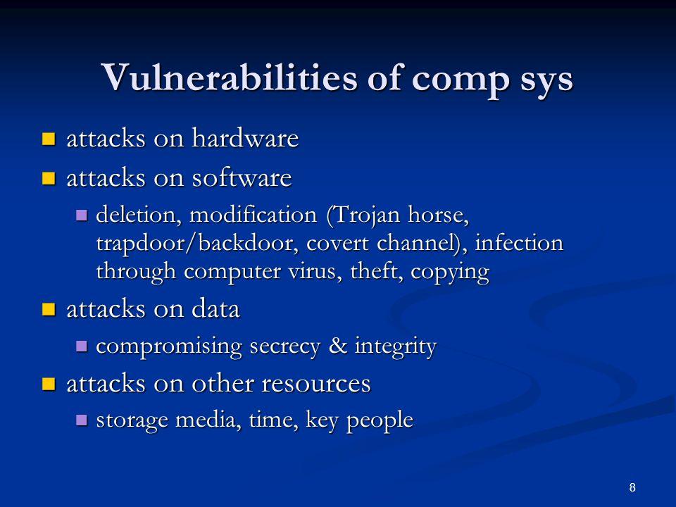49 Orange book (cont.) System certification System certification D—minimal protection D—minimal protection C1—DAC C1—DAC C2---per-user access control, auditing C2---per-user access control, auditing B1---security label (MAC) B1---security label (MAC) B2---trusted path, security kernel B2---trusted path, security kernel B3---negative ACLs, secure crash recovery B3---negative ACLs, secure crash recovery A1---verified design A1---verified design