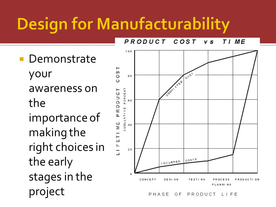  Demonstrate your awareness on the importance of making the right choices in the early stages in the project