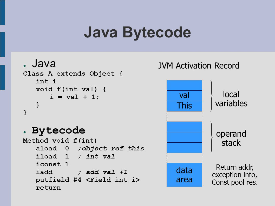 Java Bytecode ● Java Class A extends Object { int i void f(int val) { i = val + 1; } ● Bytecode Method void f(int) aload 0 ;object ref this iload 1 ; int val iconst 1 iadd ; add val +1 putfield #4 return val This data area local variables operand stack JVM Activation Record Return addr, exception info, Const pool res.