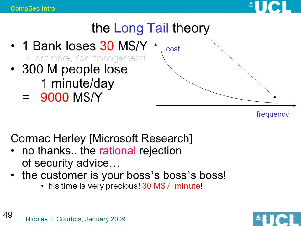 CompSec Intro Nicolas T. Courtois, January 2009 49 the Long Tail theory frequency cost