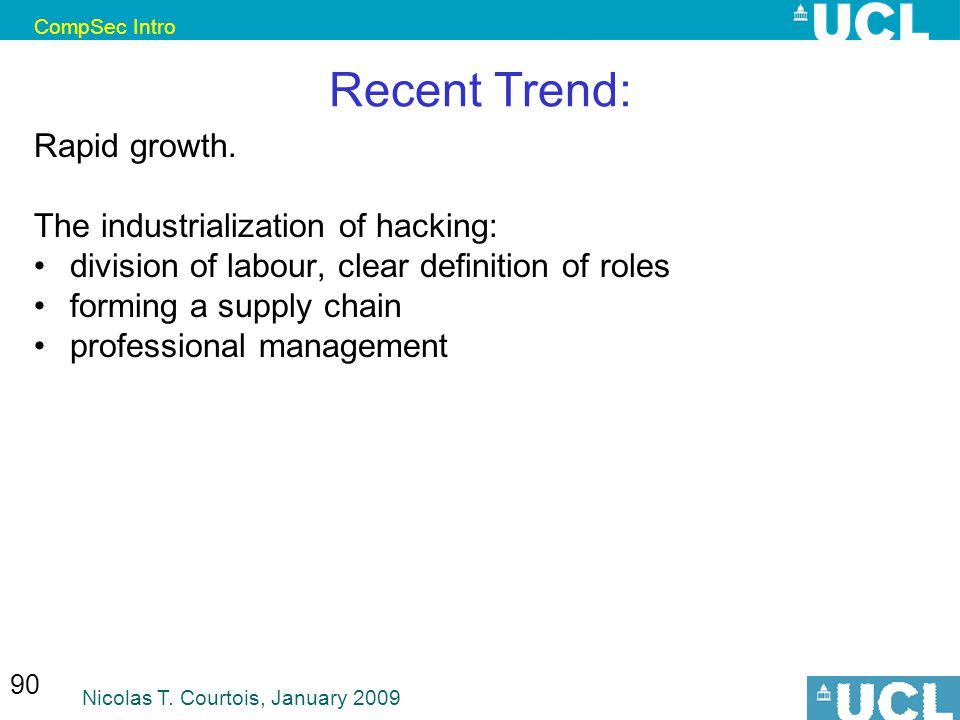 CompSec Intro Nicolas T. Courtois, January 2009 90 Recent Trend: Rapid growth.