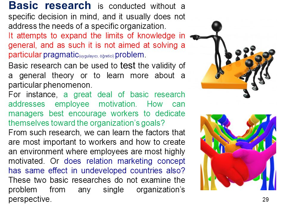 Basic research is conducted without a specific decision in mind, and it usually does not address the needs of a specific organization. It attempts to