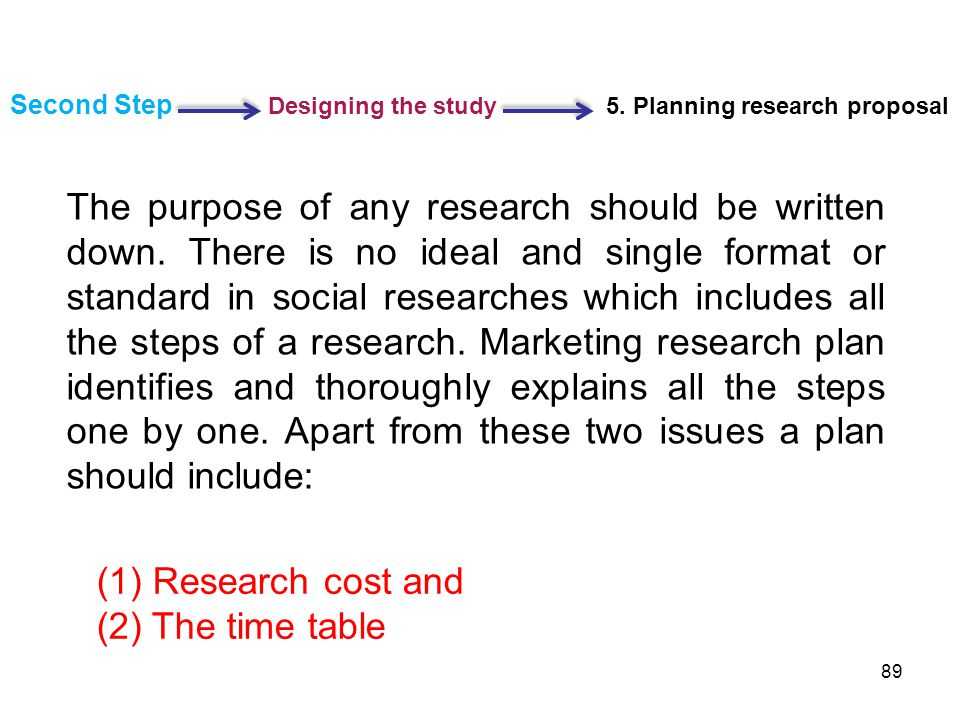 Second Step Designing the study 5. Planning research proposal The purpose of any research should be written down. There is no ideal and single format