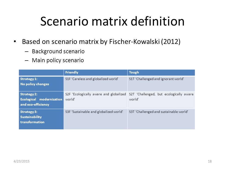 Scenario matrix definition Based on scenario matrix by Fischer-Kowalski (2012) – Background scenario – Main policy scenario FriendlyTough Strategy 1: No policy changes S1F 'Careless and globalized world'S1T 'Challenged and ignorant world' Strategy 2: Ecological modernization and eco-efficiency S2F 'Ecologically aware and globalized world' S2T 'Challenged, but ecologically aware world' Strategy 3: Sustainability transformation S3F 'Sustainable and globalized world'S3T 'Challenged and sustainable world' 4/23/201518