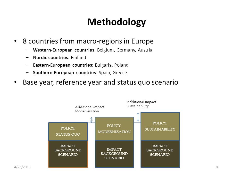 Methodology 8 countries from macro-regions in Europe – Western-European countries: Belgium, Germany, Austria – Nordic countries: Finland – Eastern-Eur