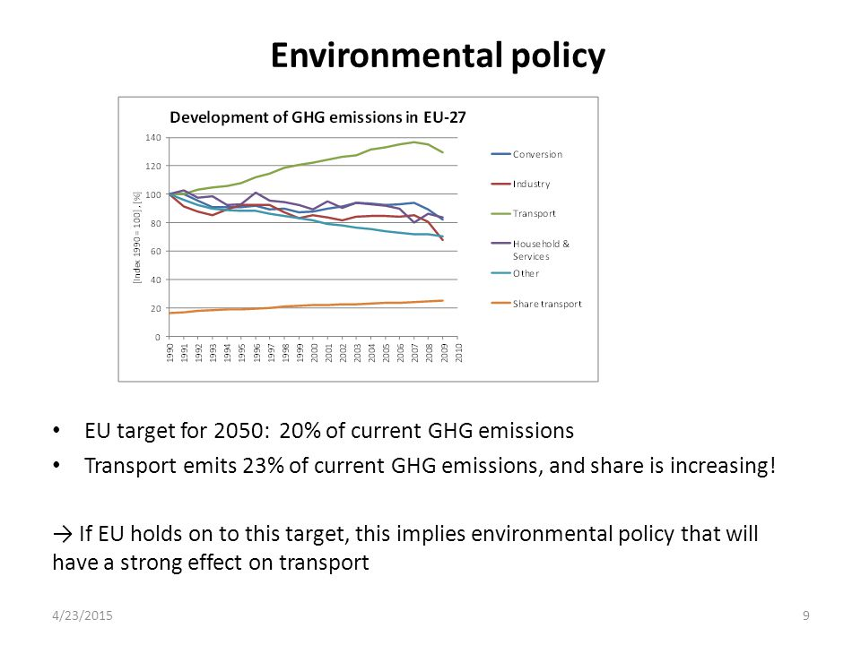 Policy scenario Translation of policy scenario's in parameters, based on recent transport studies Distinguish 3 intensities: Status Quo, Modernization, Sustainability SQ MOSU Change in behaviour / efficiency 2010-2030 Low changeMedium changeHigh change EEEnergy efficiency increase / year 0.8%1.2%1.5% FEFuel efficiency of cars/year 1.0 %1.5 %2.0 % ELECElectrification of transport NonePartial electrification up to 10% of fleet Partial electrification up to 20% of fleet INTInternalization of external costs of transport TREMOVE Basecase 2030 IMPACT project scenario 2 - 2030 IMPACT project scenario 5A -2030 USEReduced use of own car transport in favour of public transit and car sharing NonePreference for private car transport – 10% Preference for private car transport -20% EFRReduction in administrative inputs to transport (e-Freight) NoneBased on e-Freight project (partial) Based on e-Freight project (full) 4/23/201520