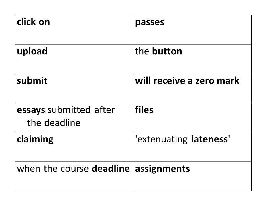click onpasses uploadthe button submitwill receive a zero mark essays submitted after the deadline files claiming extenuating lateness when the course deadlineassignments