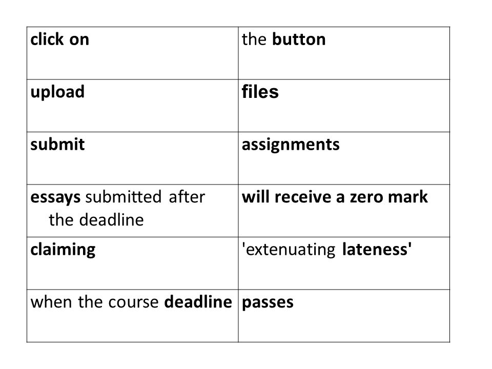 click onthe button upload files submitassignments essays submitted after the deadline will receive a zero mark claiming extenuating lateness when the course deadlinepasses