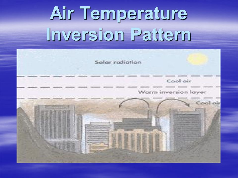 Air Temperature Inversion Pattern