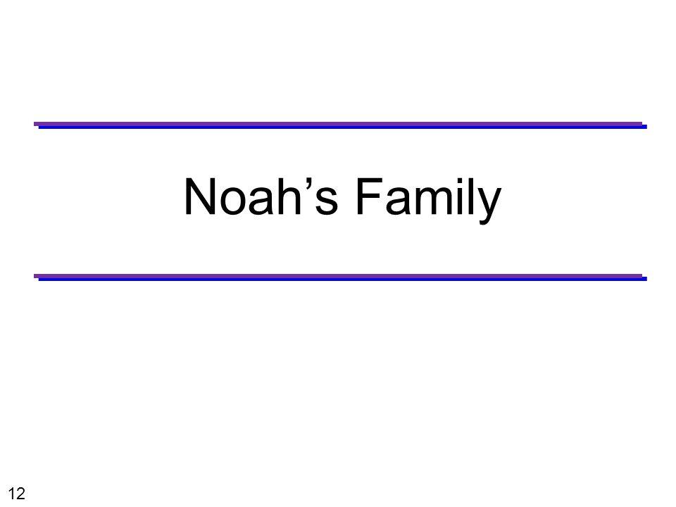 12 Noah's Family