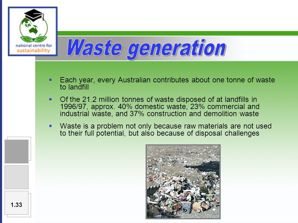  Each year, every Australian contributes about one tonne of waste to landfill  Of the 21.2 million tonnes of waste disposed of at landfills in 1996/97, approx.