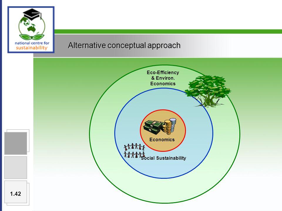 Alternative conceptual approach Eco-Efficiency & Environ.