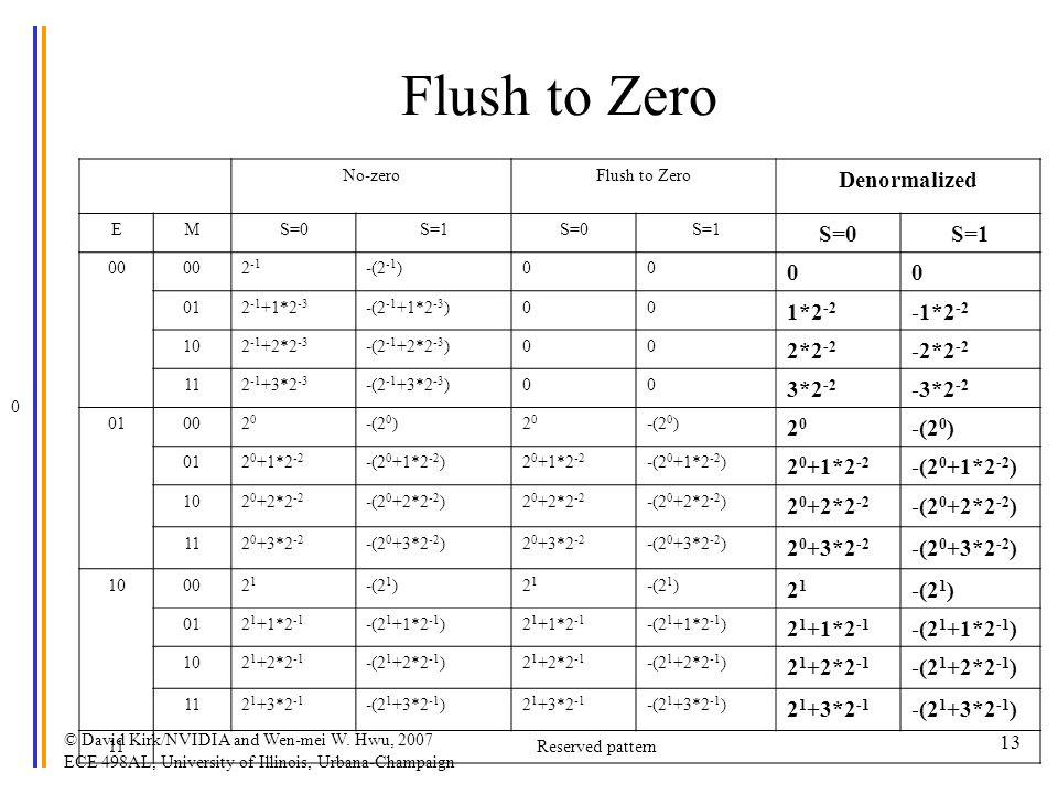 © David Kirk/NVIDIA and Wen-mei W. Hwu, 2007 ECE 498AL, University of Illinois, Urbana-Champaign 13 Flush to Zero 0 No-zeroFlush to Zero Denormalized
