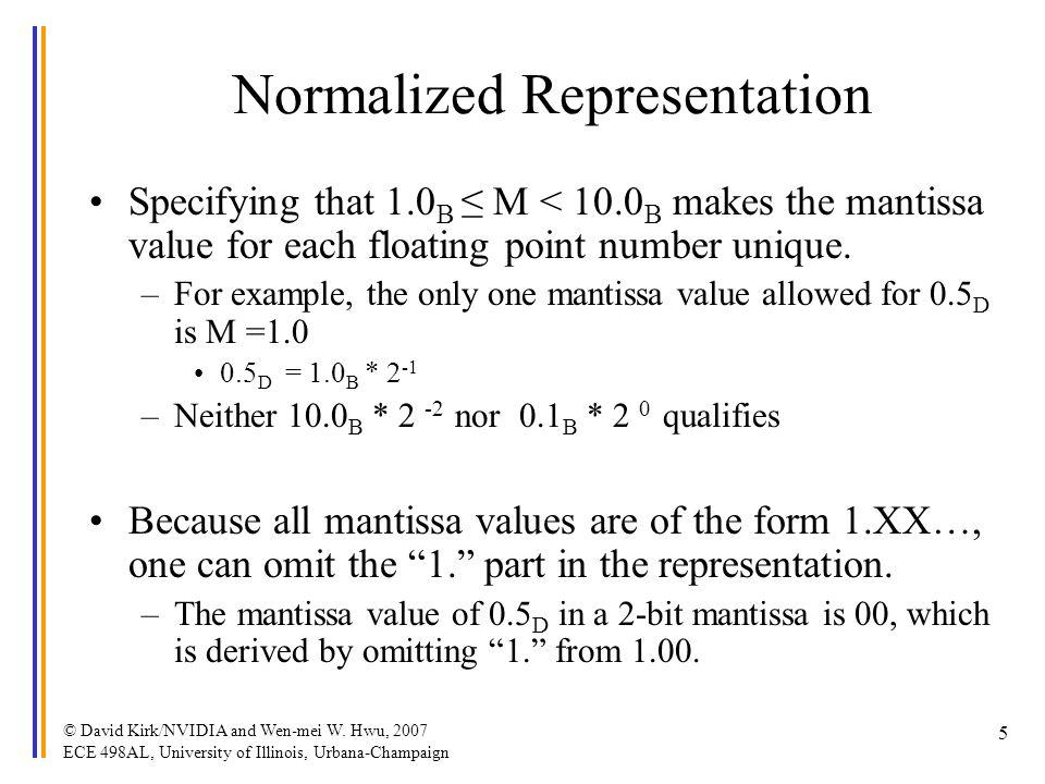 © David Kirk/NVIDIA and Wen-mei W. Hwu, 2007 ECE 498AL, University of Illinois, Urbana-Champaign 5 Normalized Representation Specifying that 1.0 B ≤ M